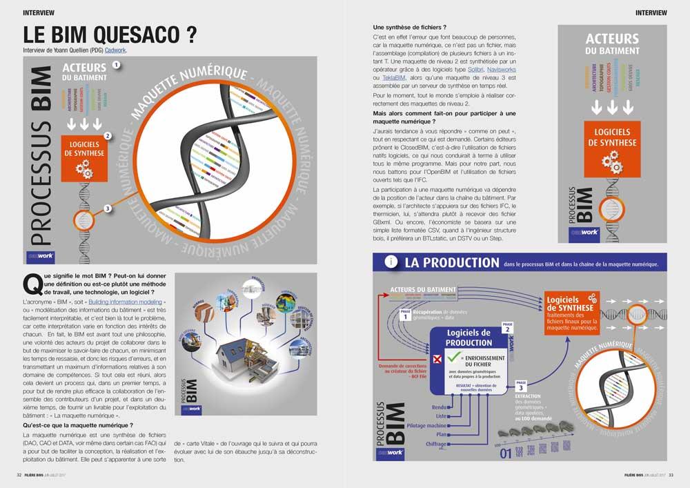 Filière Bois n°22- Mw communication - Graphiste Webmaster Montauban Toulouse